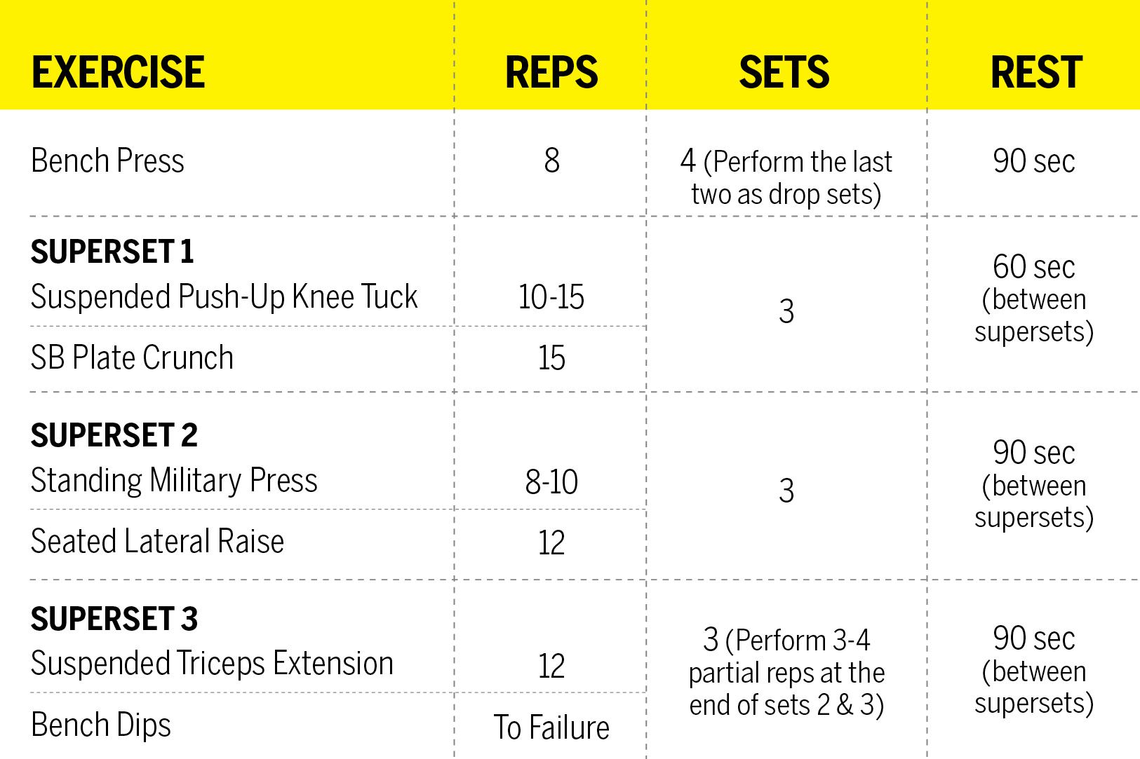 3 Day Strength Building Training Program For Women S Fitness